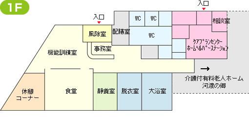 デイサービスの平面図